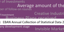 Annual Collection of Statistical Data 2014: Your collaboration is highly appreciated.