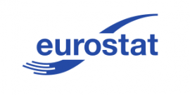 Business Investment Rate – Eurostat